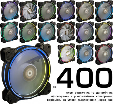 Кулер Frime Iris LED Fan Think Ring RGB HUB (FLF-HB120TRRGBHUB16)